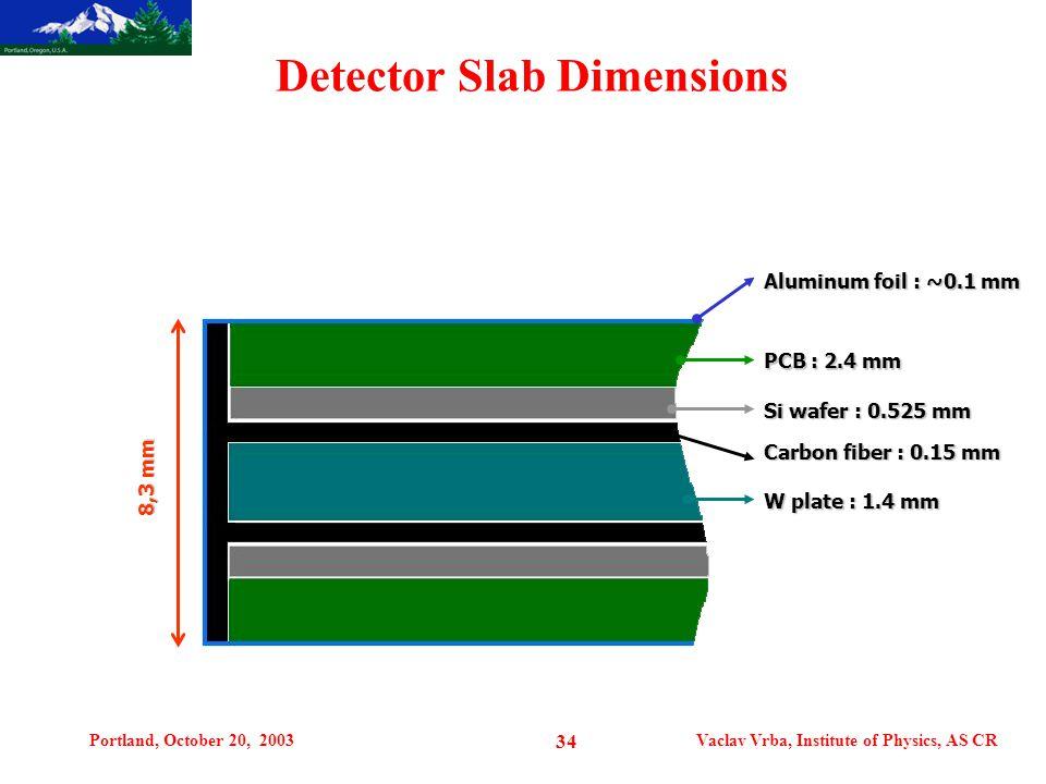 Portland, October 20, 2003Vaclav Vrba, Institute of Physics, AS CR 34 Detector Slab Dimensions 8,3 mm Aluminum foil : ~0.1 mm PCB : 2.4 mm Si wafer : 0.525 mm Carbon fiber : 0.15 mm W plate : 1.4 mm