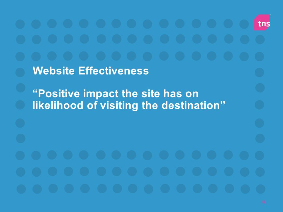 "14 Website Effectiveness ""Positive impact the site has on likelihood of visiting the destination"""