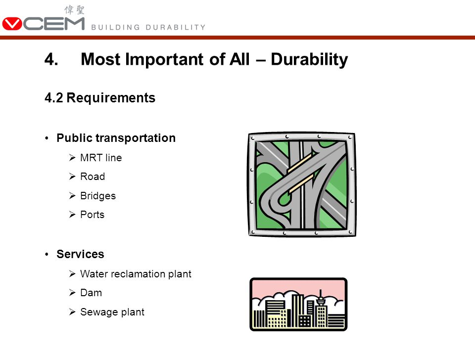 4.2 Requirements Public transportation  MRT line  Road  Bridges  Ports Services  Water reclamation plant  Dam  Sewage plant 4.Most Important of All – Durability