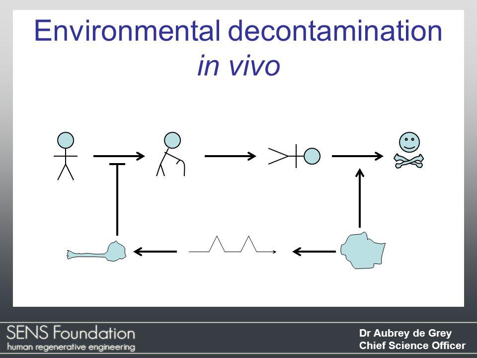 Dr Aubrey de Grey Chief Science Officer Environmental decontamination in vivo