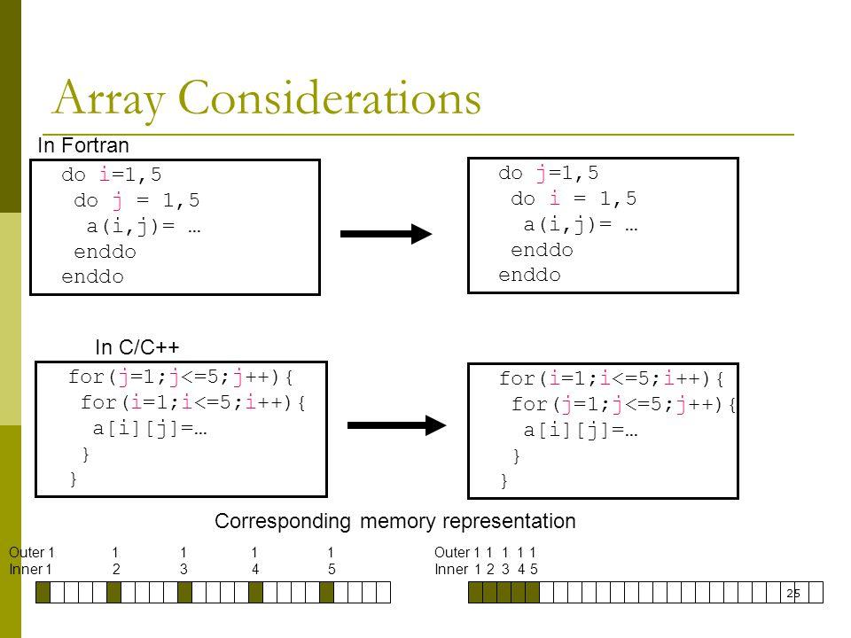 25 Array Considerations do i=1,5 do j = 1,5 a(i,j)= … enddo In Fortran do j=1,5 do i = 1,5 a(i,j)= … enddo for(j=1;j<=5;j++){ for(i=1;i<=5;i++){ a[i][j]=… } In C/C++ for(i=1;i<=5;i++){ for(j=1;j<=5;j++){ a[i][j]=… } Corresponding memory representation Outer 1 1 1 1 1 Inner 1 2 3 4 5 Outer 1 1 1 1 1 Inner 1 2 3 4 5
