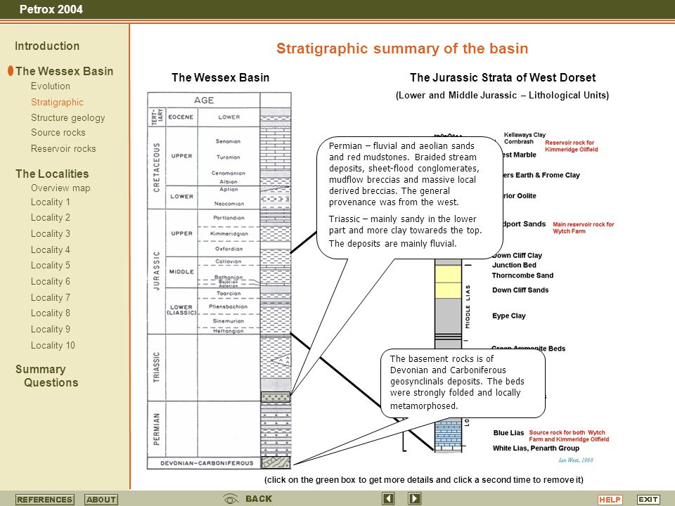 Petrox 2004 Stratigraphic summary of the basin Permian – fluvial and aeolian sands and red mudstones.