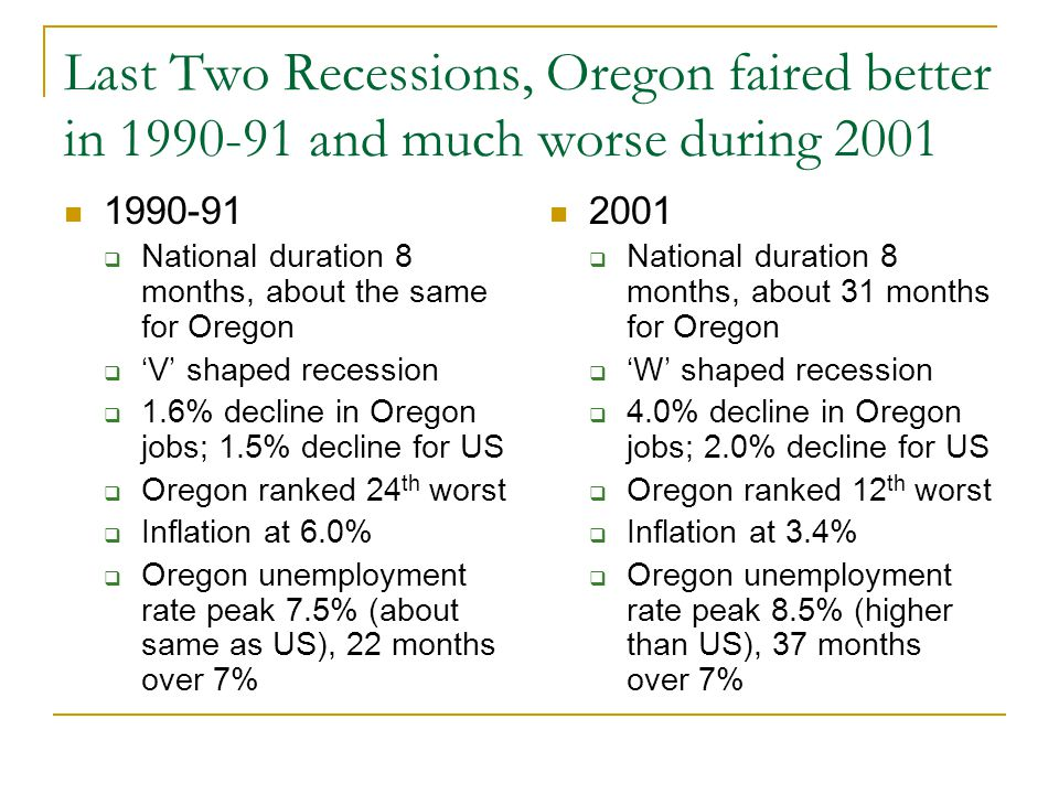 Last Two Recessions, Oregon faired better in 1990-91 and much worse during 2001 1990-91  National duration 8 months, about the same for Oregon  'V' shaped recession  1.6% decline in Oregon jobs; 1.5% decline for US  Oregon ranked 24 th worst  Inflation at 6.0%  Oregon unemployment rate peak 7.5% (about same as US), 22 months over 7% 2001  National duration 8 months, about 31 months for Oregon  'W' shaped recession  4.0% decline in Oregon jobs; 2.0% decline for US  Oregon ranked 12 th worst  Inflation at 3.4%  Oregon unemployment rate peak 8.5% (higher than US), 37 months over 7%