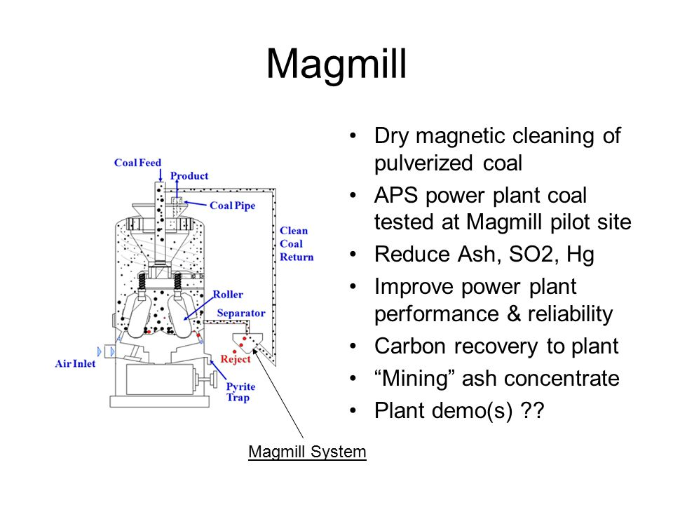 Magmill Dry magnetic cleaning of pulverized coal APS power plant coal tested at Magmill pilot site Reduce Ash, SO2, Hg Improve power plant performance
