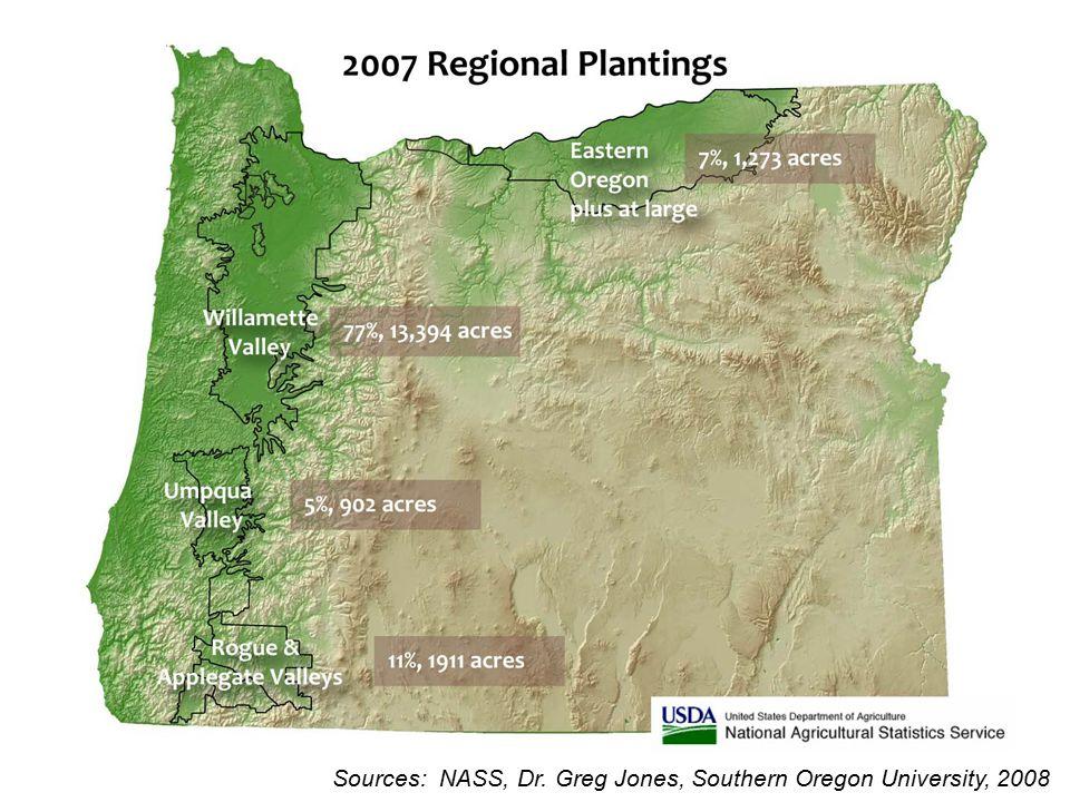 Source: Dr. Greg Jones, Southern Oregon University, 2008 Sources: NASS, Dr.