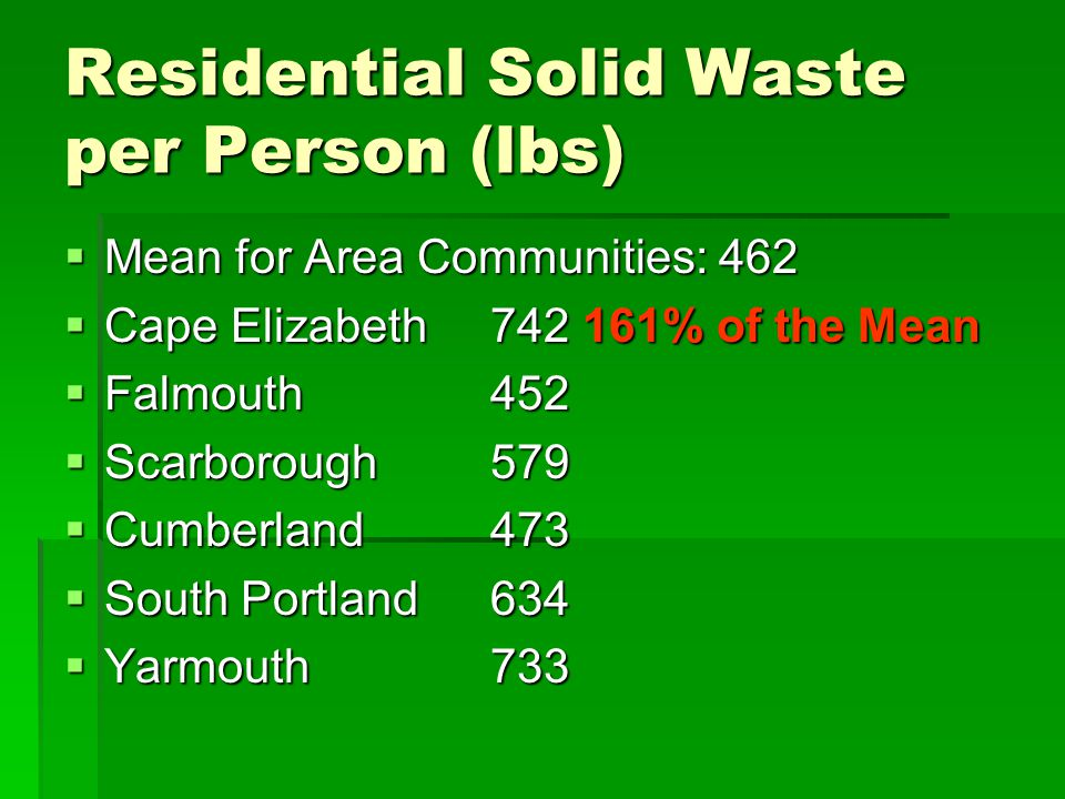Residential Solid Waste per Person (lbs)  Mean for Area Communities: 462  Cape Elizabeth742 161% of the Mean  Falmouth452  Scarborough579  Cumber