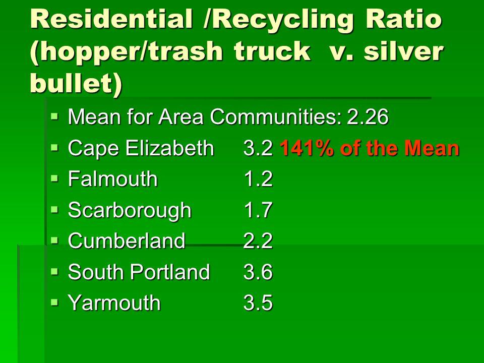 Residential /Recycling Ratio (hopper/trash truck v.