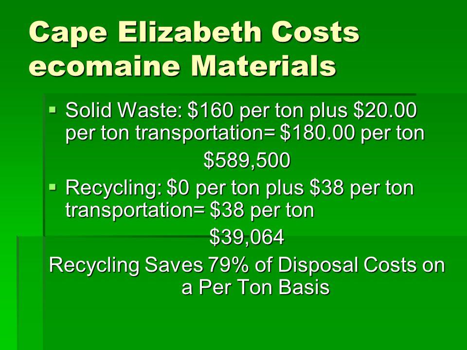 Cape Elizabeth Costs ecomaine Materials  Solid Waste: $160 per ton plus $20.00 per ton transportation= $180.00 per ton $589,500  Recycling: $0 per t