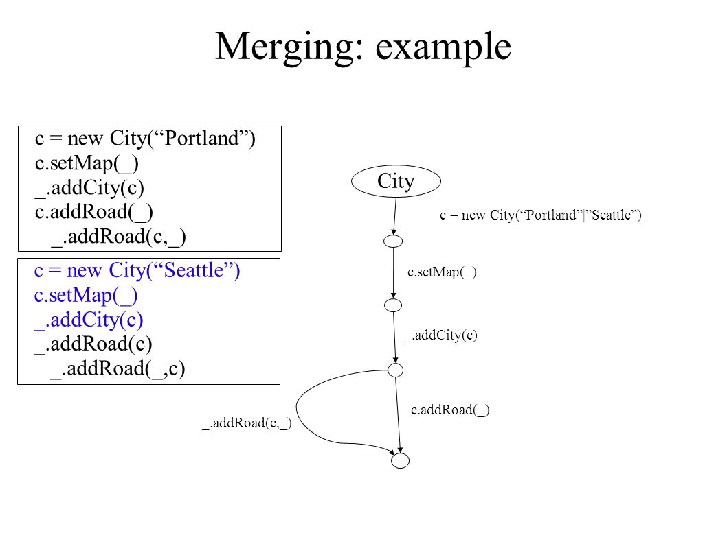Merging: example c = new City( Portland ) c.setMap(_) _.addCity(c) c.addRoad(_) _.addRoad(c,_) c = new City( Seattle ) c.setMap(_) _.addCity(c) _.addRoad(c) _.addRoad(_,c) c = new City( Portland | Seattle ) City c.setMap(_) _.addCity(c) c.addRoad(_) _.addRoad(c,_)