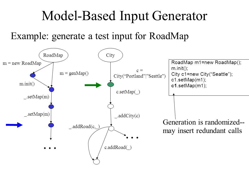 RoadMap m1=new RoadMap(); m.init(); City c1=new City( Seattle ); c1.setMap(m1); Generation is randomized-- may insert redundant calls Model-Based Input Generator Example: generate a test input for RoadMap...
