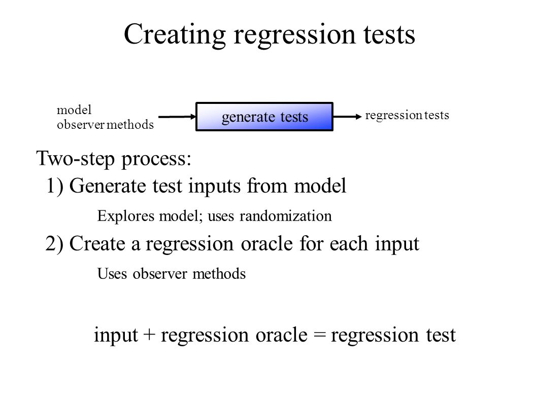 generate tests regression tests model observer methods Creating regression tests 1) Generate test inputs from model Explores model; uses randomization 2) Create a regression oracle for each input Uses observer methods input + regression oracle = regression test Two-step process:
