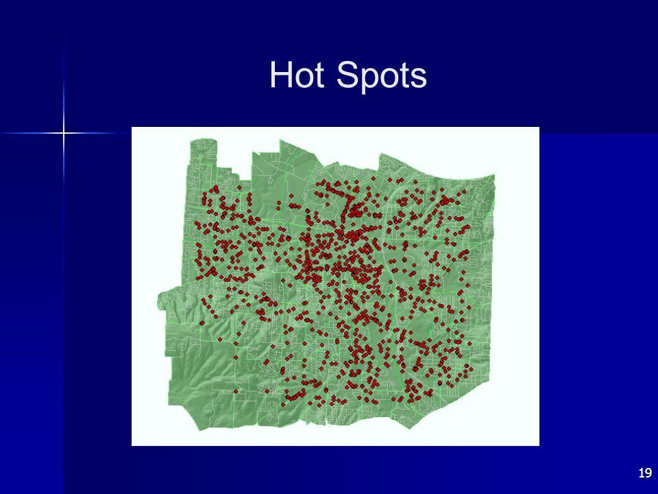 19 Hot Spots
