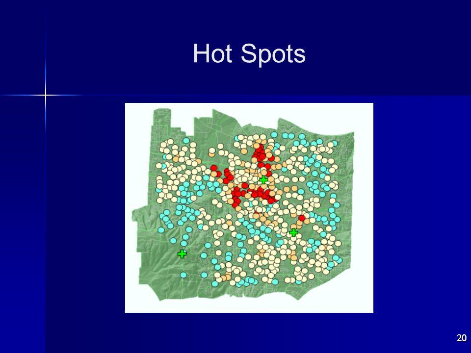 20 Hot Spots