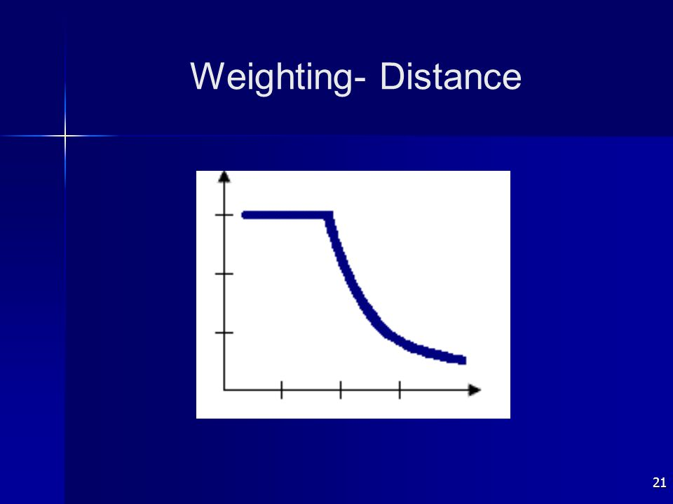 21 Weighting- Distance