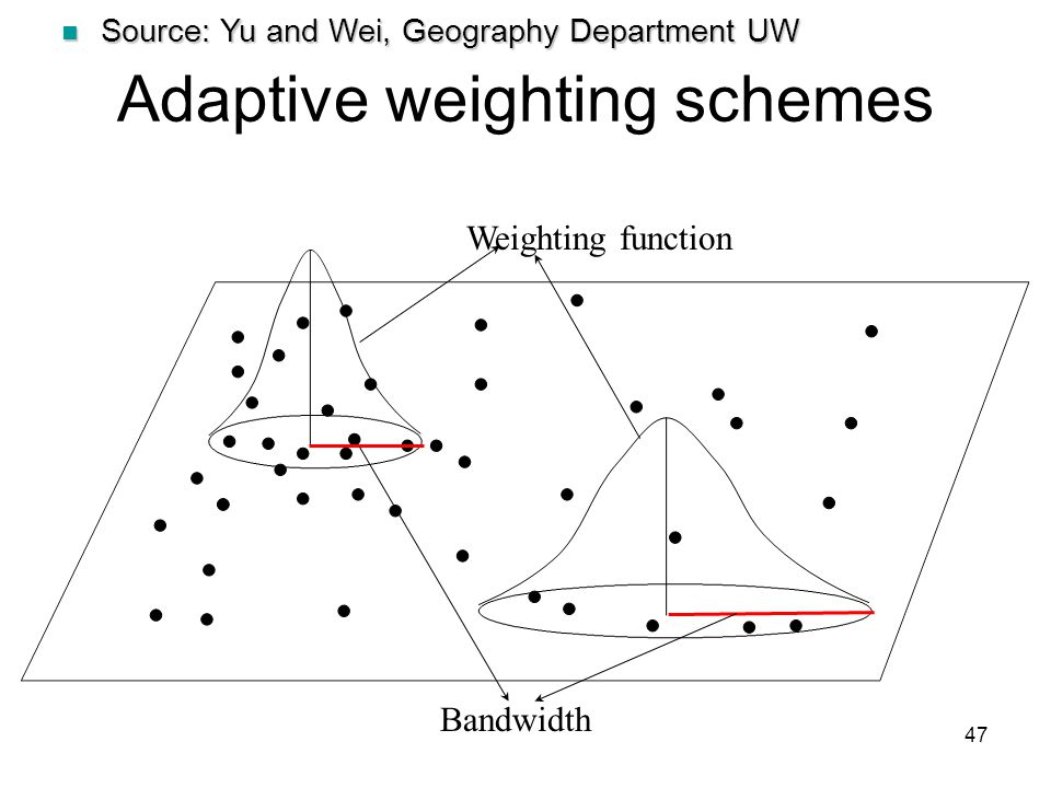 47 Adaptive weighting schemes Bandwidth Weighting function Source: Yu and Wei, Geography Department UW Source: Yu and Wei, Geography Department UW