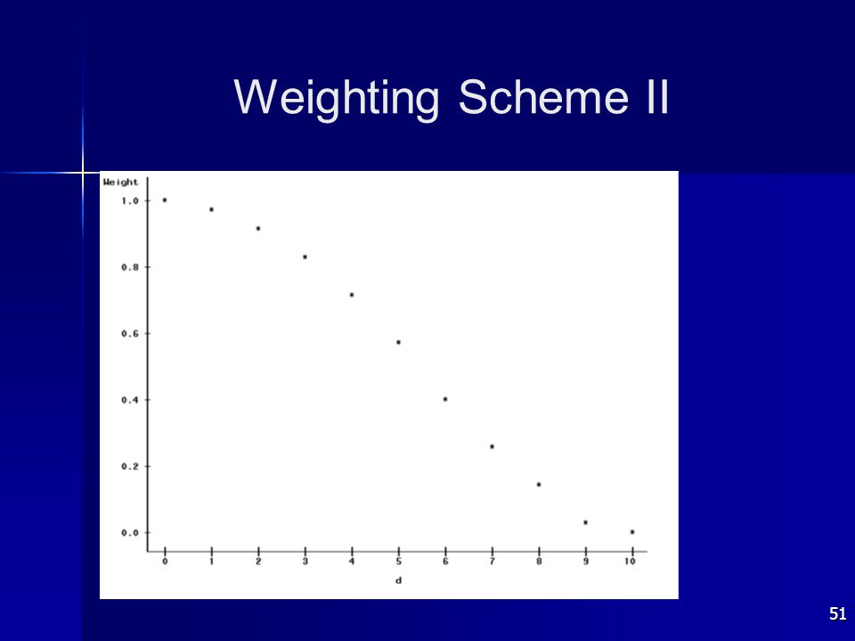 51 Weighting Scheme II