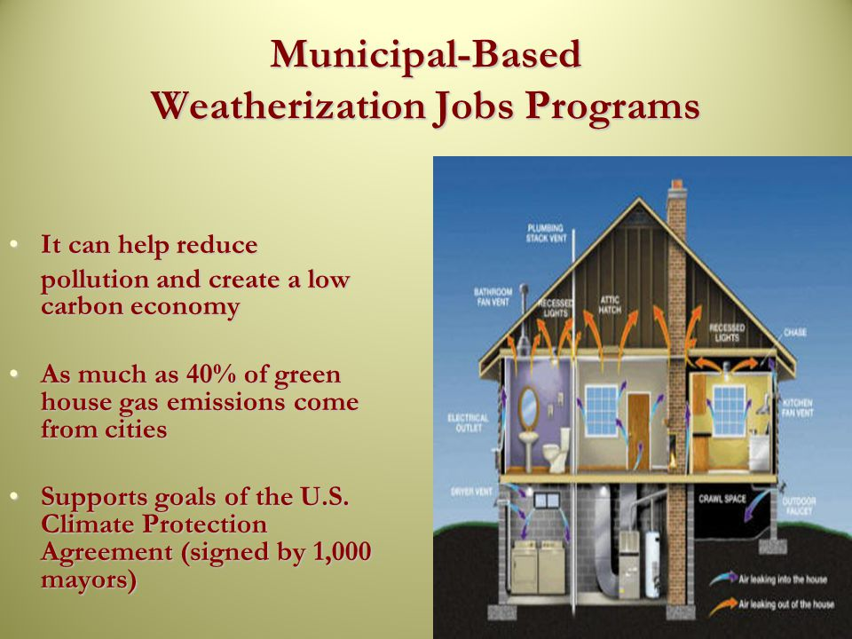 Municipal-Based Weatherization Jobs Programs It can help reduceIt can help reduce pollution and create a low carbon economy As much as 40% of green house gas emissions come from citiesAs much as 40% of green house gas emissions come from cities Supports goals of the U.S.