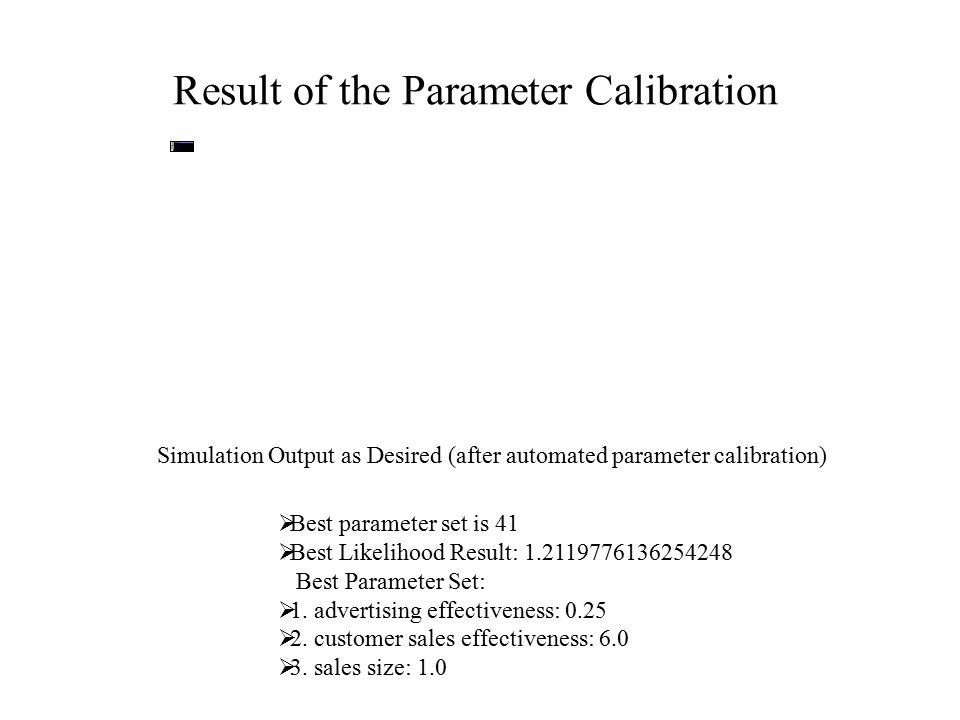 Result of the Parameter Calibration  Best parameter set is 41  Best Likelihood Result: 1.2119776136254248 Best Parameter Set:  1.