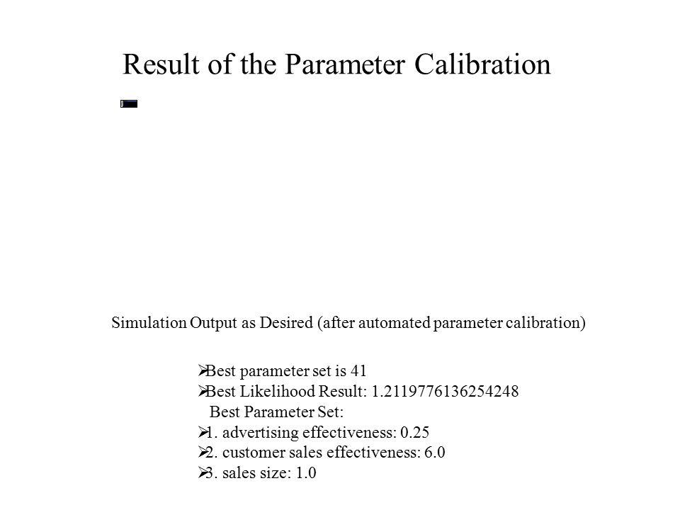 Result of the Parameter Calibration  Best parameter set is 41  Best Likelihood Result: 1.2119776136254248 Best Parameter Set:  1. advertising effec