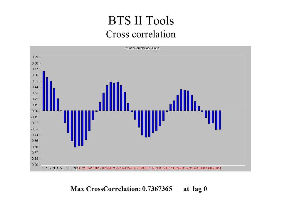 BTS II Tools Cross correlation Max CrossCorrelation: 0.7367365 at lag 0