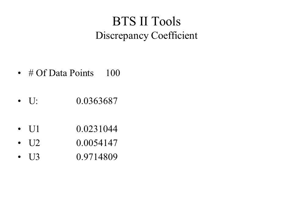 BTS II Tools Discrepancy Coefficient # Of Data Points100 U:0.0363687 U10.0231044 U20.0054147 U30.9714809