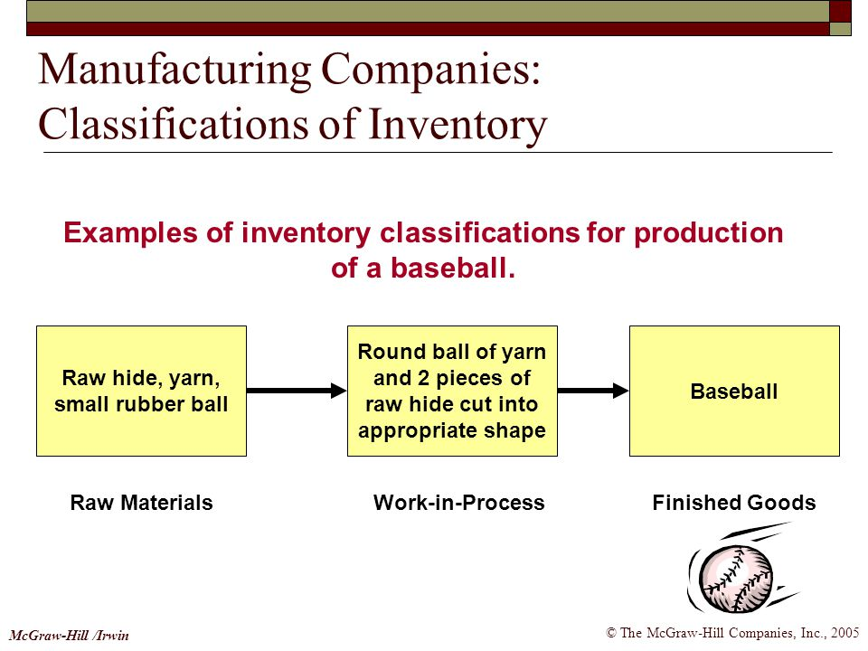 © The McGraw-Hill Companies, Inc., 2005 McGraw-Hill /Irwin Manufacturing Companies: Classifications of Inventory Raw hide, yarn, small rubber ball Exa
