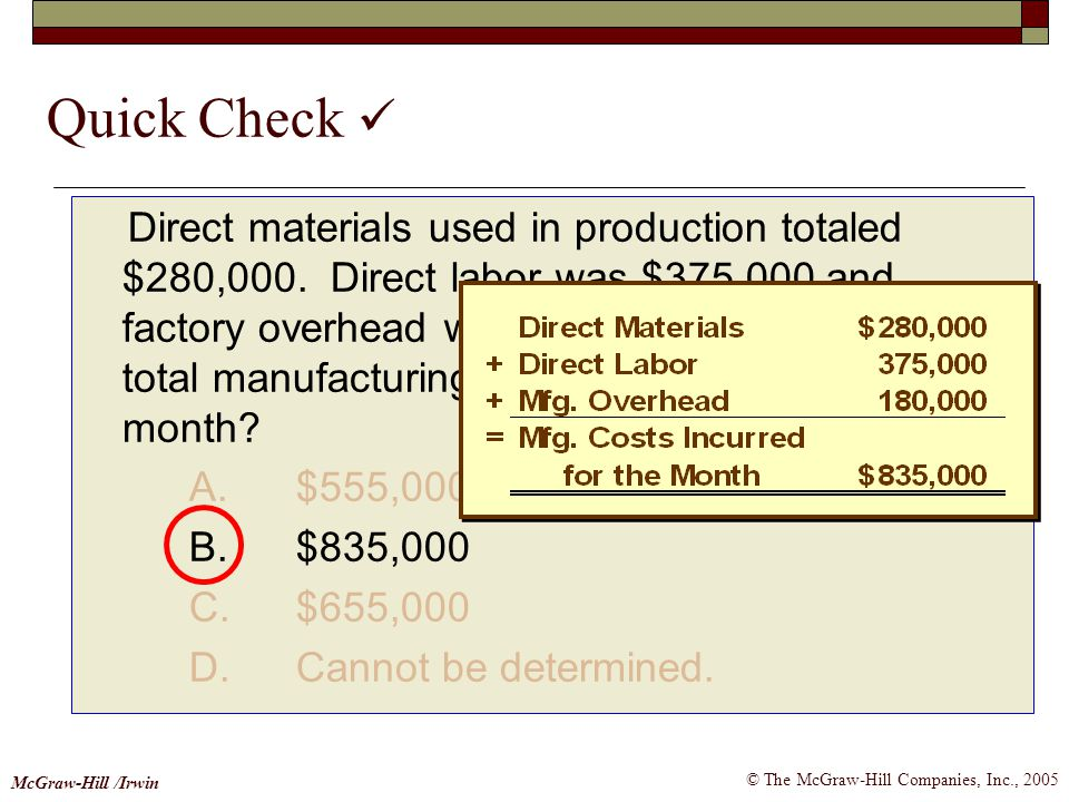 © The McGraw-Hill Companies, Inc., 2005 McGraw-Hill /Irwin Direct materials used in production totaled $280,000. Direct labor was $375,000 and factory