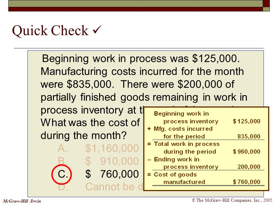 © The McGraw-Hill Companies, Inc., 2005 McGraw-Hill /Irwin Beginning work in process was $125,000. Manufacturing costs incurred for the month were $83