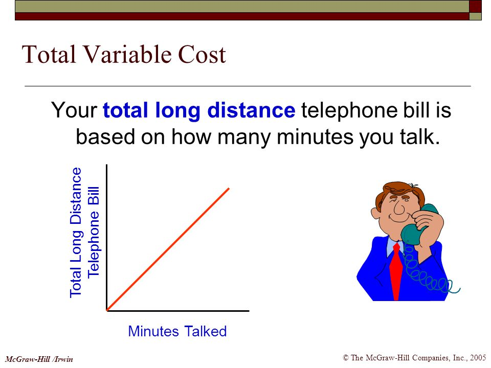 © The McGraw-Hill Companies, Inc., 2005 McGraw-Hill /Irwin Total Variable Cost Your total long distance telephone bill is based on how many minutes yo