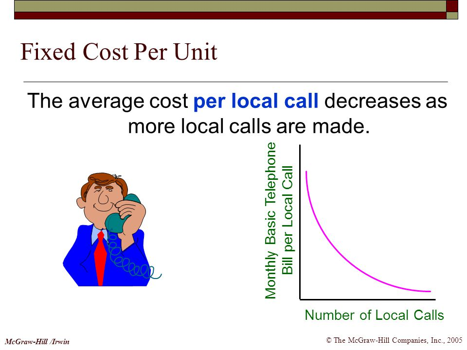 © The McGraw-Hill Companies, Inc., 2005 McGraw-Hill /Irwin Fixed Cost Per Unit Number of Local Calls Monthly Basic Telephone Bill per Local Call The a