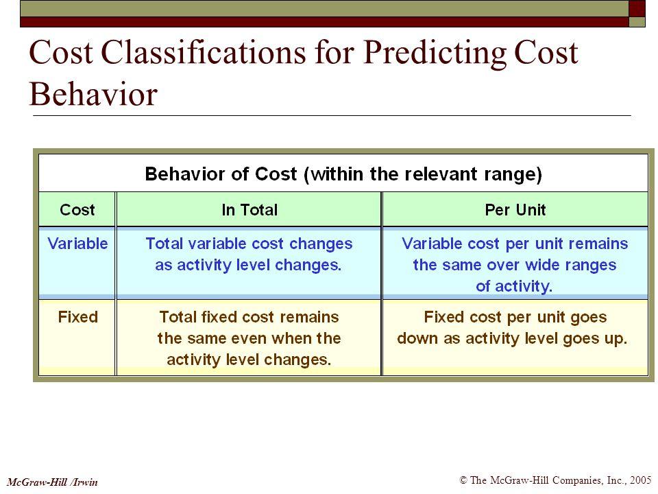 © The McGraw-Hill Companies, Inc., 2005 McGraw-Hill /Irwin Cost Classifications for Predicting Cost Behavior