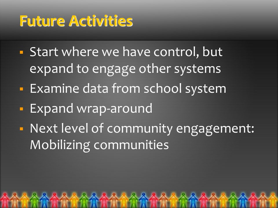 Future Activities  Start where we have control, but expand to engage other systems  Examine data from school system  Expand wrap-around  Next level of community engagement: Mobilizing communities