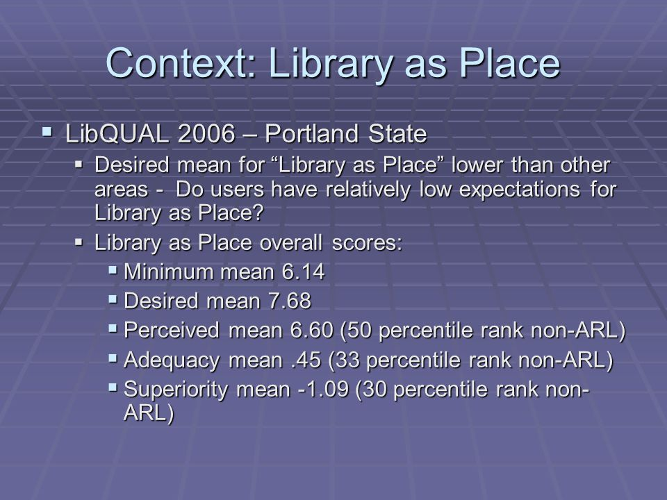 Context: Library as Place  LibQUAL 2006 – Portland State  Desired mean for Library as Place lower than other areas - Do users have relatively low expectations for Library as Place.