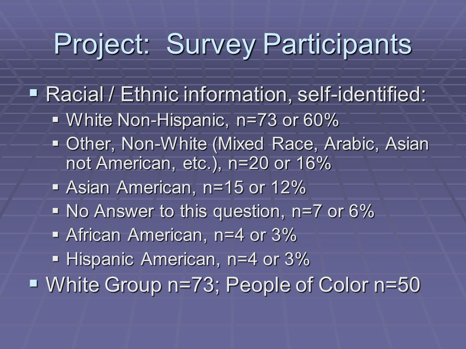 Project: Survey Participants  Racial / Ethnic information, self-identified:  White Non-Hispanic, n=73 or 60%  Other, Non-White (Mixed Race, Arabic, Asian not American, etc.), n=20 or 16%  Asian American, n=15 or 12%  No Answer to this question, n=7 or 6%  African American, n=4 or 3%  Hispanic American, n=4 or 3%  White Group n=73; People of Color n=50