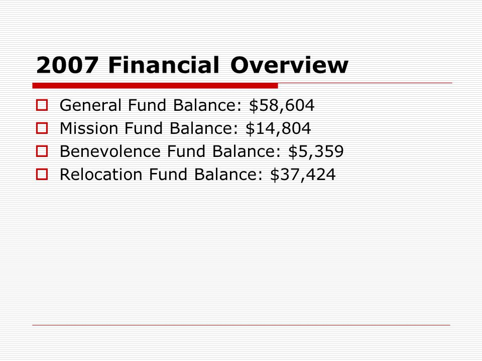 2007 Financial Overview  General Fund Balance: $58,604  Mission Fund Balance: $14,804  Benevolence Fund Balance: $5,359  Relocation Fund Balance: $37,424