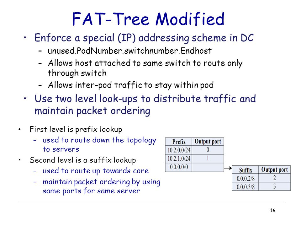 FAT-Tree Modified Enforce a special (IP) addressing scheme in DC –unused.PodNumber.switchnumber.Endhost –Allows host attached to same switch to route only through switch –Allows inter-pod traffic to stay within pod Use two level look-ups to distribute traffic and maintain packet ordering First level is prefix lookup –used to route down the topology to servers Second level is a suffix lookup –used to route up towards core –maintain packet ordering by using same ports for same server 16