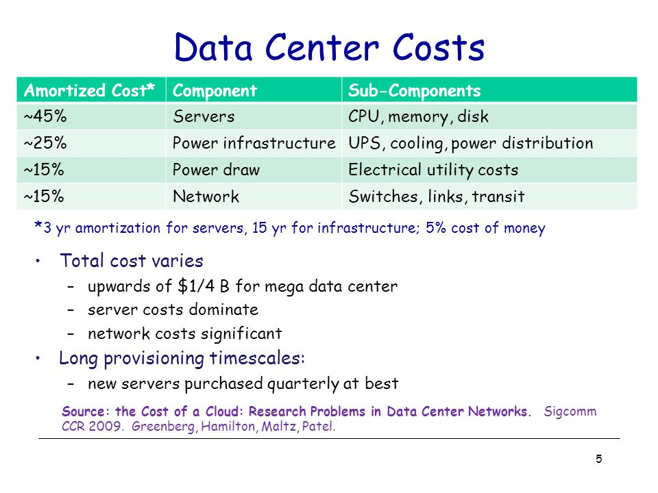 Additional Case Studies Optional Material PortLand: A Scalable Fault-Tolerant Layer 2 Data Center Network Fabric –Main idea: new hierarchical addressing scheme to facilitate dynamic and fault-tolerant routing/forwarding BCube: A High-Performance, Server-centric Network Architecture for Modular Data Centers –Special network architecture for shipping-container -based DCs (will not discuss in details) 26