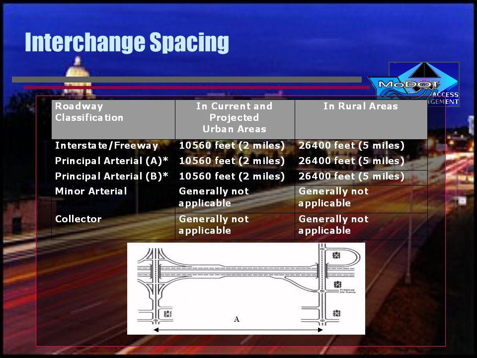 Interchange Spacing
