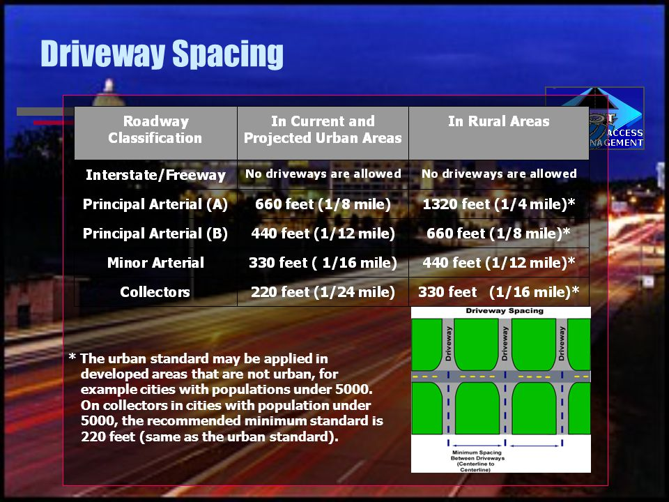 Driveway Spacing * The urban standard may be applied in developed areas that are not urban, for example cities with populations under 5000.