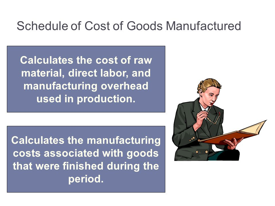 Schedule of Cost of Goods Manufactured Calculates the cost of raw material, direct labor, and manufacturing overhead used in production. Calculates th