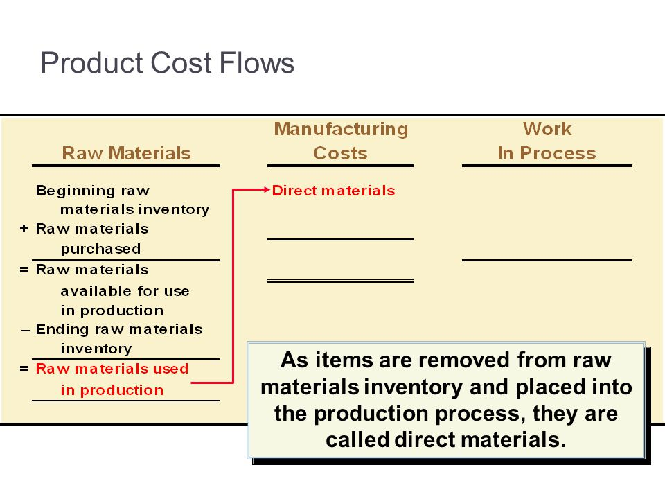 As items are removed from raw materials inventory and placed into the production process, they are called direct materials. Product Cost Flows