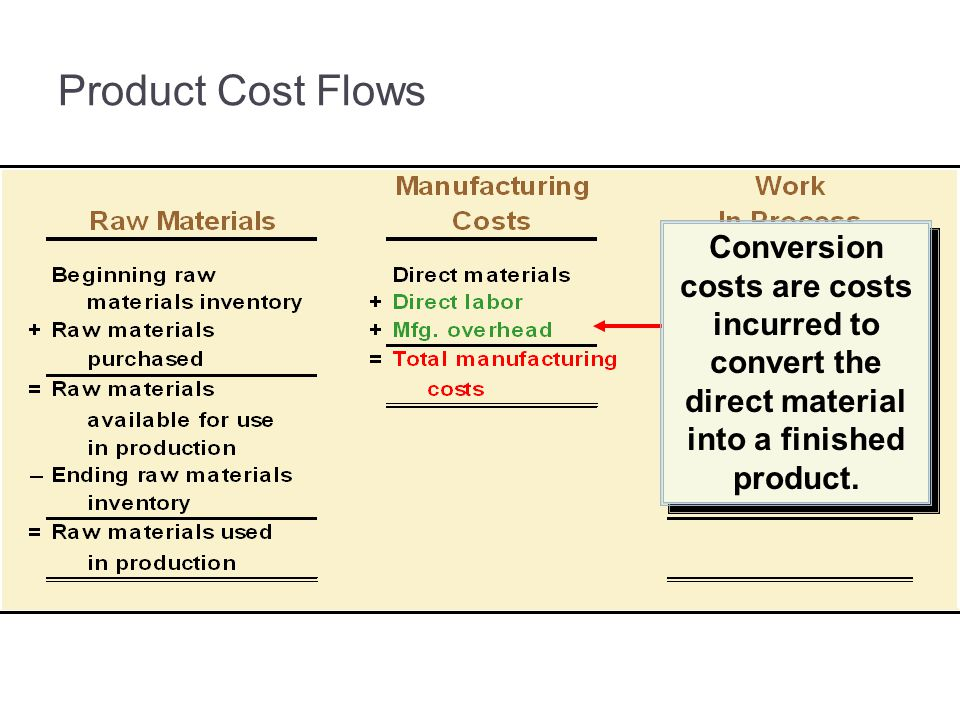 Conversion costs are costs incurred to convert the direct material into a finished product. Product Cost Flows