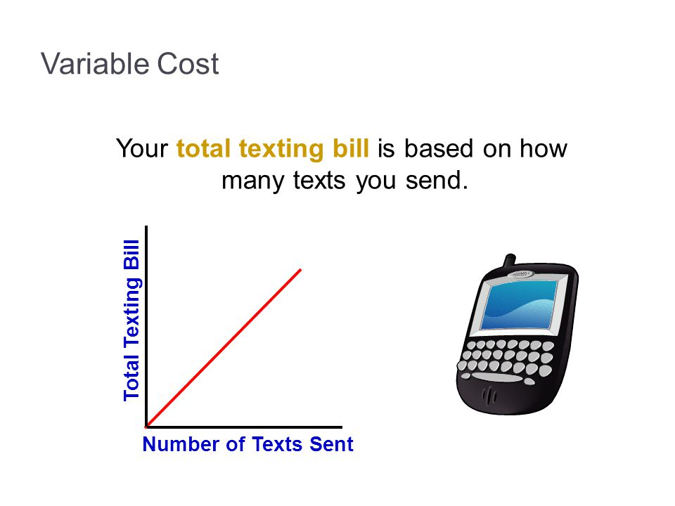 Variable Cost Your total texting bill is based on how many texts you send. Number of Texts Sent Total Texting Bill