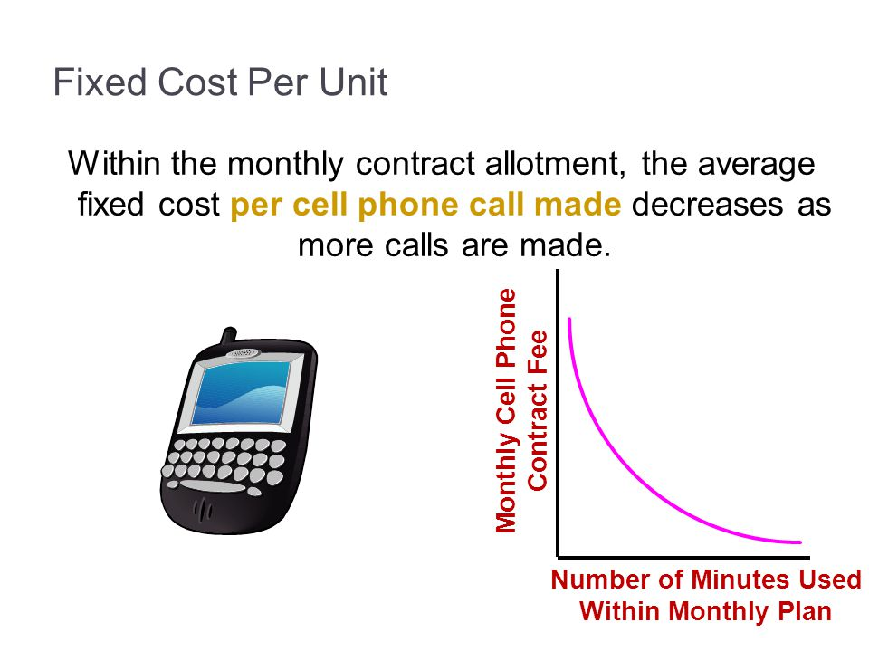Fixed Cost Per Unit Number of Minutes Used Within Monthly Plan Monthly Cell Phone Contract Fee Within the monthly contract allotment, the average fixe