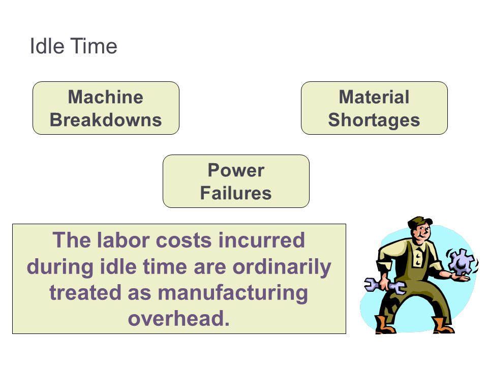 Idle Time The labor costs incurred during idle time are ordinarily treated as manufacturing overhead. Machine Breakdowns Material Shortages Power Fail