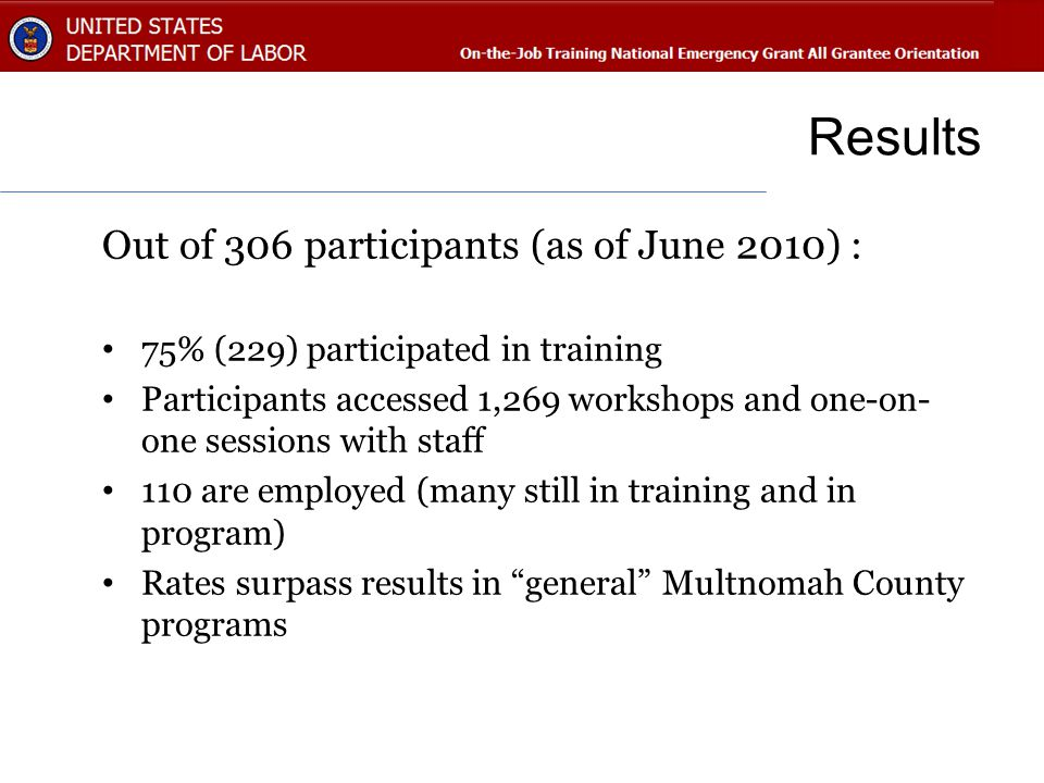 Out of 306 participants (as of June 2010) : 75% (229) participated in training Participants accessed 1,269 workshops and one-on- one sessions with sta