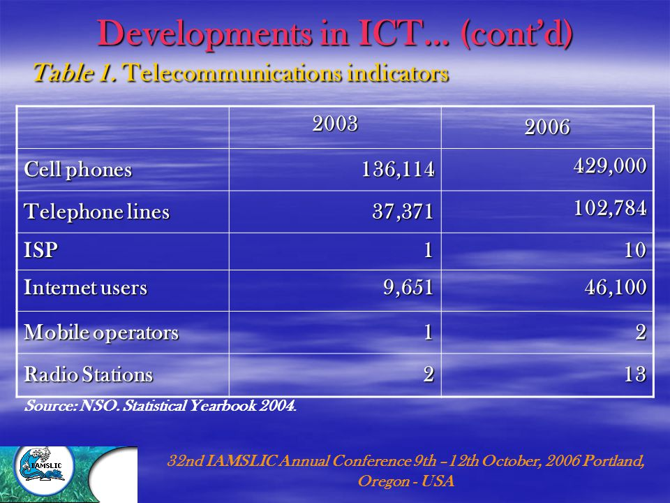 Developments in ICT… (cont'd)  Duty waiver on pre-assembled computers, printers, etc.
