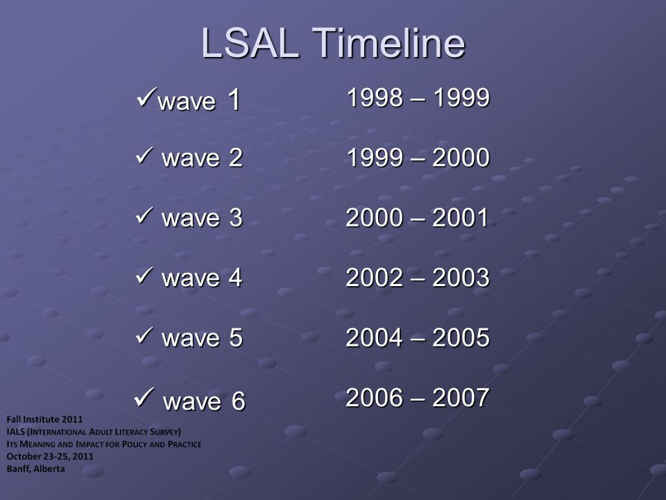 LSAL Timeline wave 1 wave 1 1998 – 1999 wave 2 wave 2 1999 – 2000 wave 3 wave 3 2000 – 2001 wave 4 wave 4 2002 – 2003 wave 5 wave 5 2004 – 2005 wave 6 wave 6 2006 – 2007