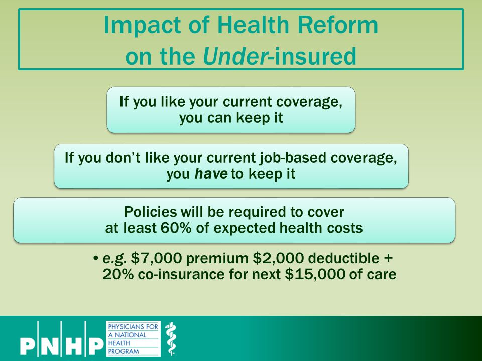 Impact of Health Reform on the Under-insured If you like your current coverage, you can keep it If you don't like your current job-based coverage, you have to keep it Policies will be required to cover at least 60% of expected health costs e.g.