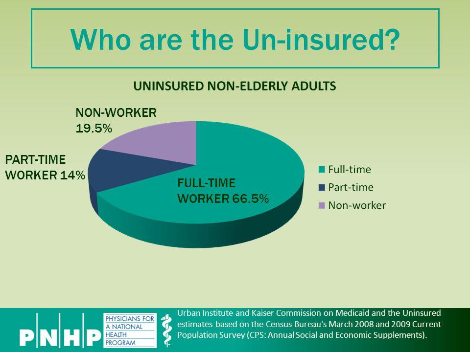 Who are the Un-insured.